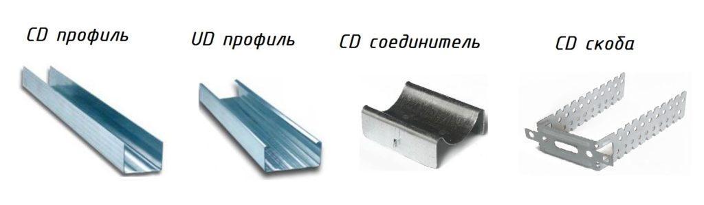 Металлический профиль под сайдинг